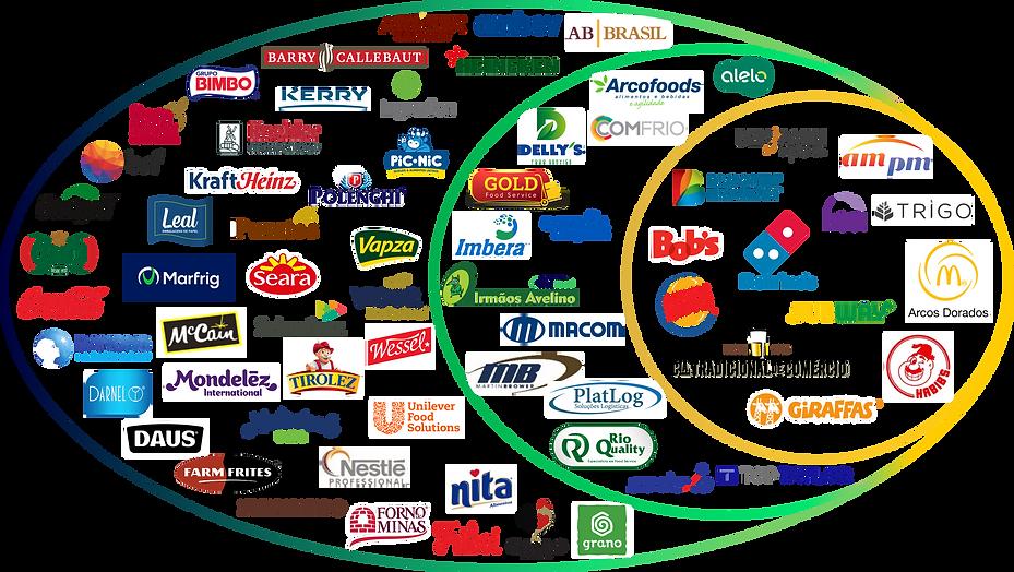 logos associados_jul2021.png