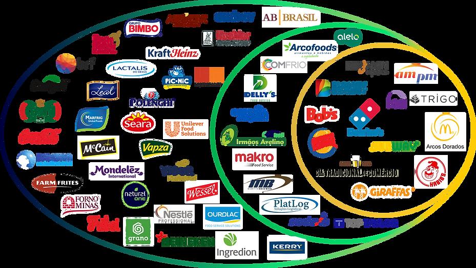 logos associados.png