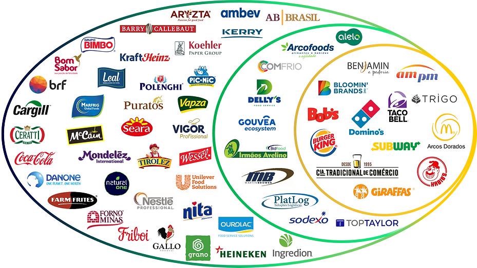 logos associados_2021.png