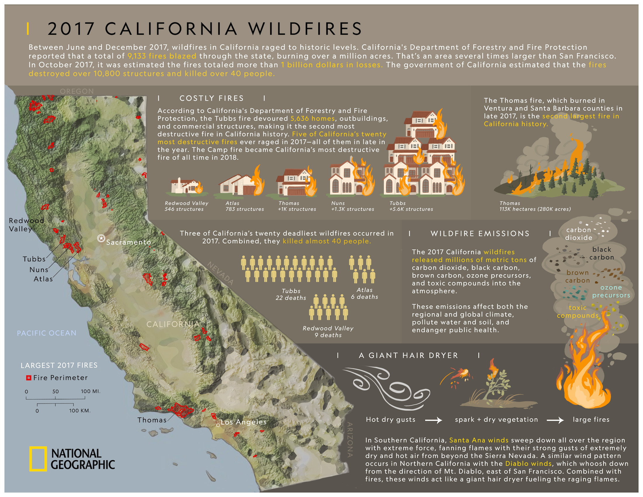 2017 CALIFORNIA WILDFIRES