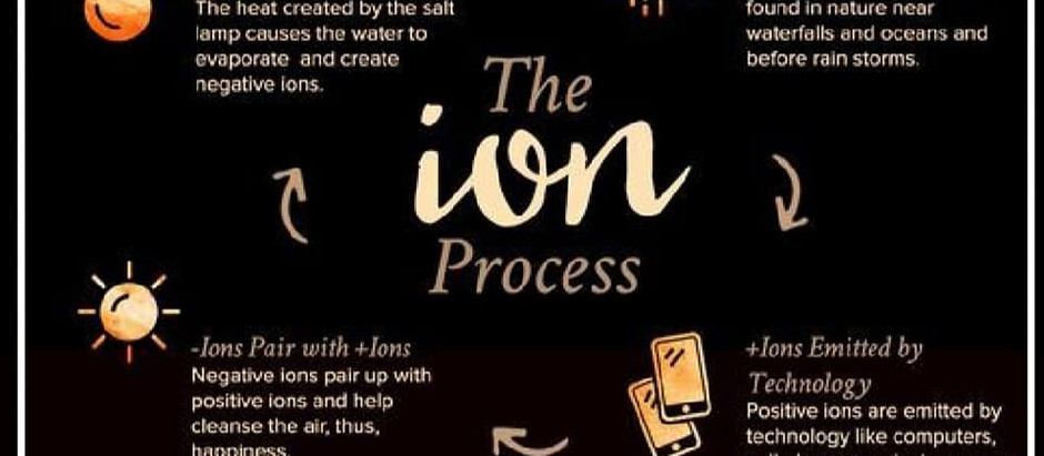 The Ion Process