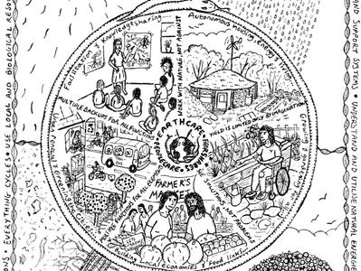 La permaculture, un courant de pensée!