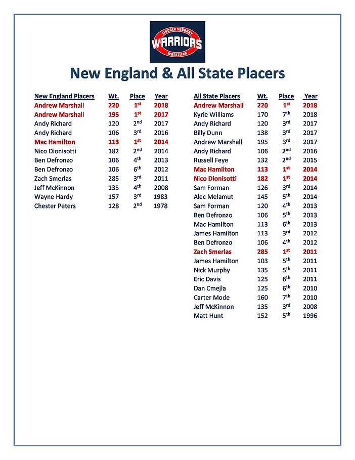 New-England-All-State-Placers-through-20