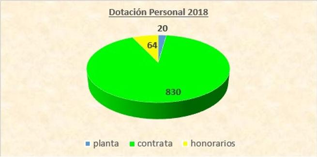 Ley de Planta.jpg