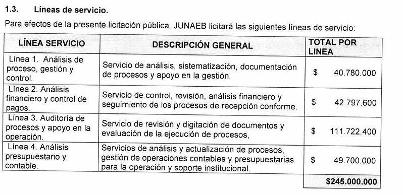 Externalización_en_JUNAEB.jpg