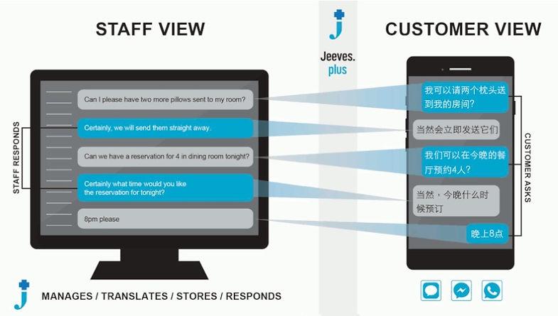Staffview&Customerview.jpg