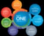 soti_one_diagram_web.png