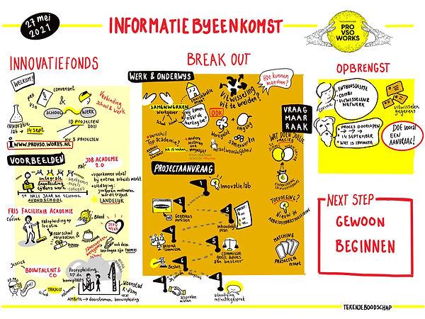 210527 Informatiebijeenkomst 27 mei (002