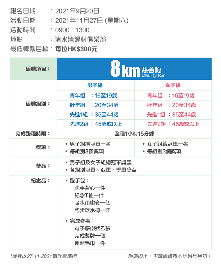 Event-Table_Physical_chi_R1.png
