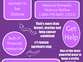 5 Truths about Domestic Violence