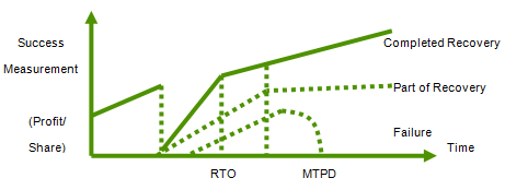 bcm_graph.png