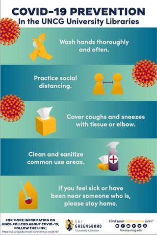 COVID-19 Prevention Infographic