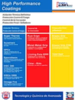 Impermeabilizaciones, Aislamiento Térmico y Control de Corrosión.  Imagen tomada de la web