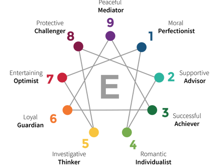 What's the Enneagram?