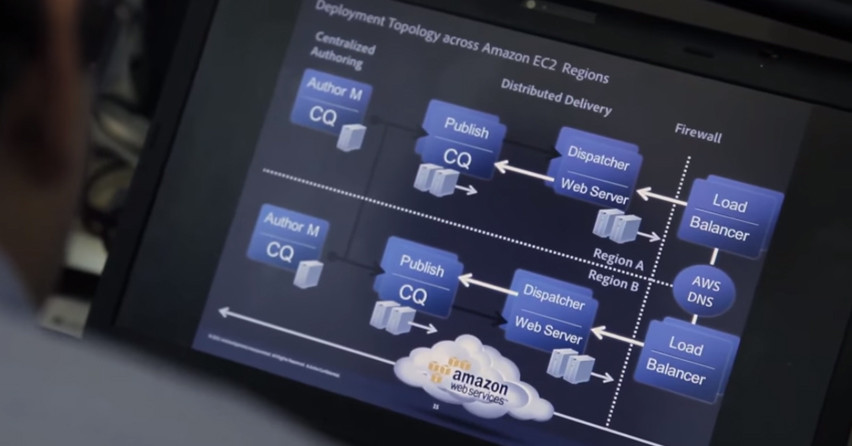 adobe-systems using AWS Cloud