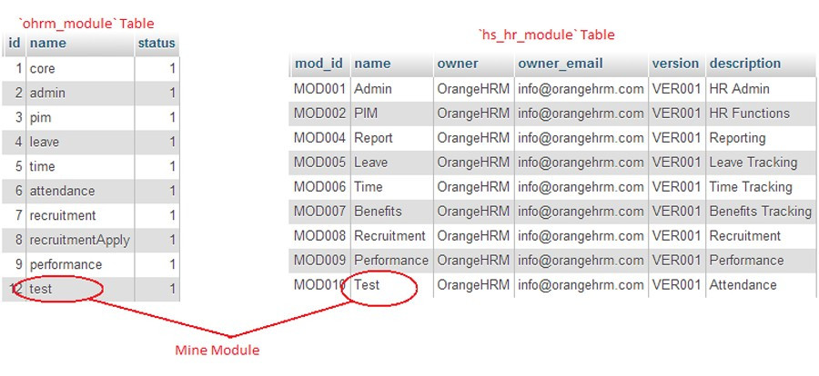 orangehrm plugin configure