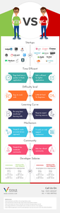 Node.js_vs_Ruby_on_Rails_Infographic