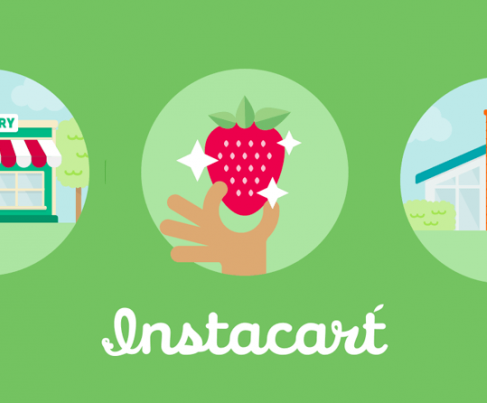 All You Need To Know About Instacart's Business Model