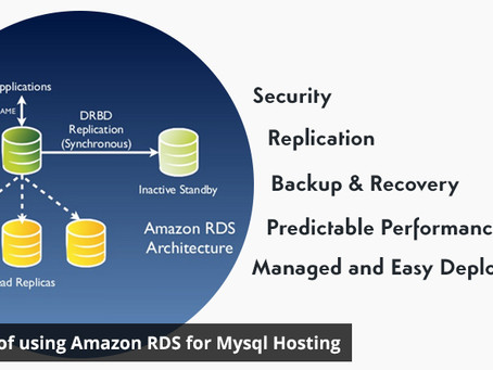 5 Benefits of using Amazon RDS for Mysql Hosting