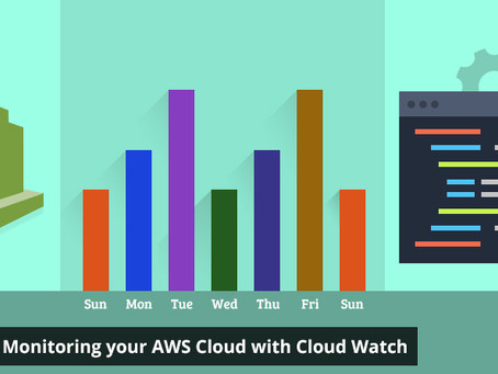 Benefits of Monitoring your AWS Cloud with CloudWatch