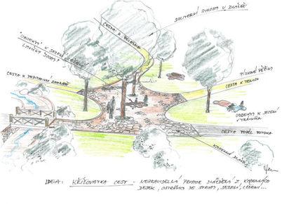 rekonstrukce-parku-pod-knihovnou-marians