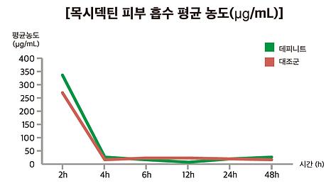 데피니트표_6.png