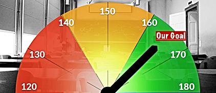 LSAT scoring chart by Ozprep Toronto