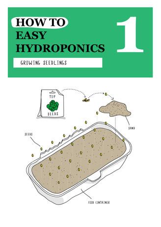 HTH_HOW_TO_EASY_HYDROPONICS_1_III_DRAFT-01.jpg