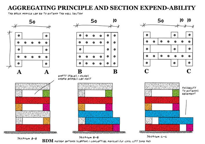 Antonio Scarponi / Conceptual Devices, Brick of Marseilles, 2013, aggregating principles.