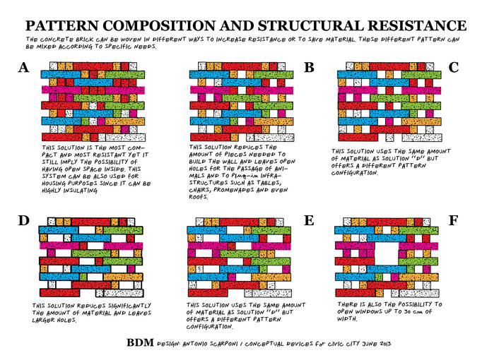 Antonio Scarponi / Conceptual Devices, Brick of Marseilles, 2013, pattern composition.
