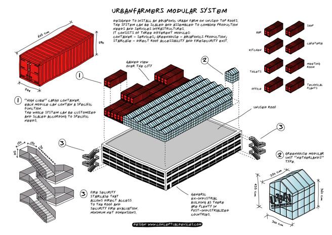 UF01_2010_Antonio Scarponi/Conceptual_Devices
