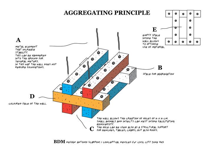 Antonio Scarponi / Conceptual Devices, Brick of Marseilles, 2013, aggregating principle.