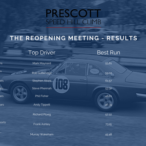 Prescott hosts first competitive event of the year with reopening meeting