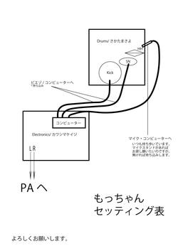 提出用セッテイング図