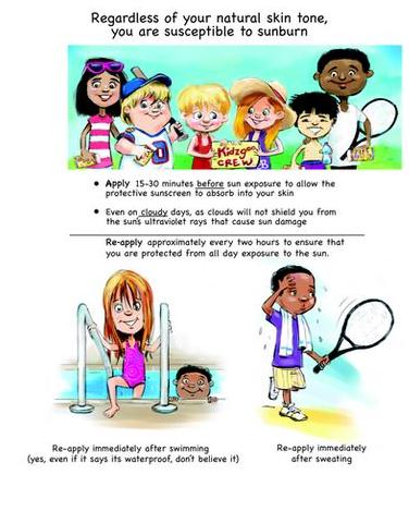 TIPS FOR APPLYING SUNSCREEN ON KIDS