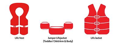 iPlanets Academy-Proper Life Jackets and Life vests