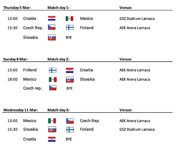 Match Schedule 2020 Final