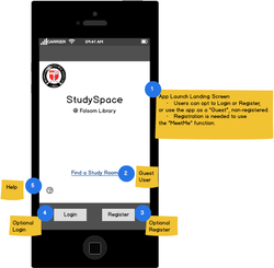 Wireframe iPhone Landing Screen