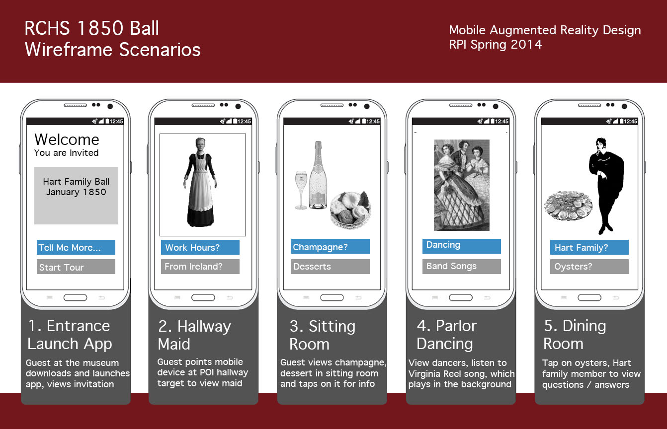 Mobile AR wireframe scenarios