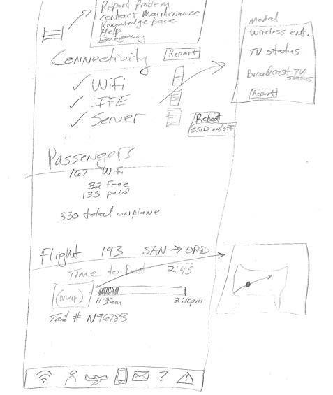 1. ViaSat Crew Panel conceptual sketches