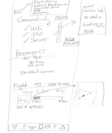 1. ViaSat Crew Panel conceptual sketches