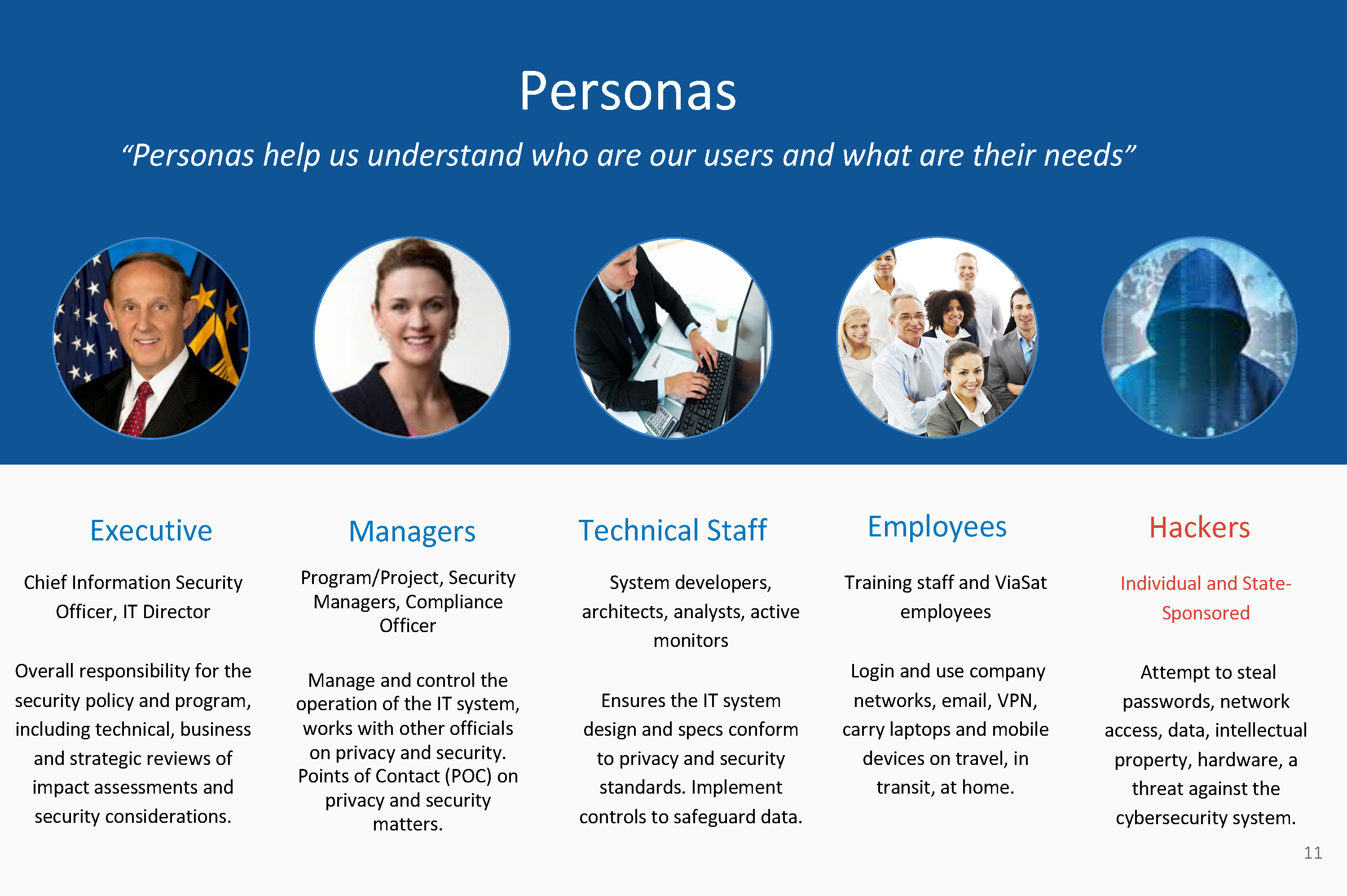 User Personas IT security