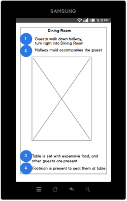 x2 Wireframe Dining Room