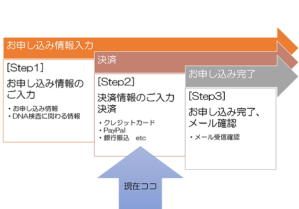 決済STEP2.png