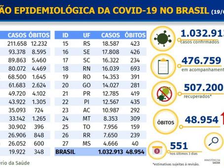 Covid-19: Brasil registra 1.206 novas mortes em 24h, diz Saúde