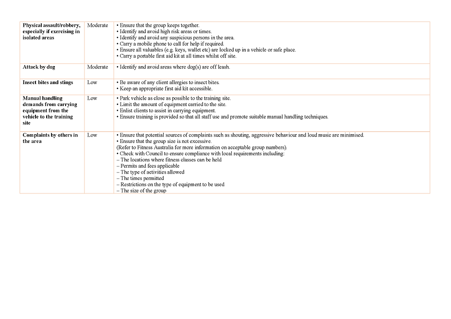Risks and Mitigation_Page_6.png