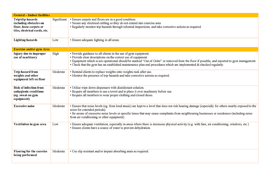 Risks and Mitigation_Page_3.png