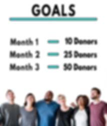 Fundraising-Goals_Clean.jpg