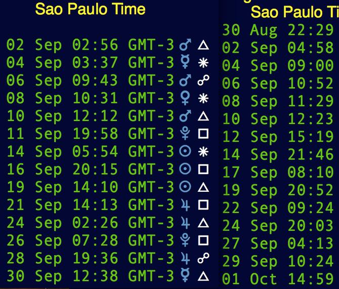 Lua Fora de Curso Setembro 2018