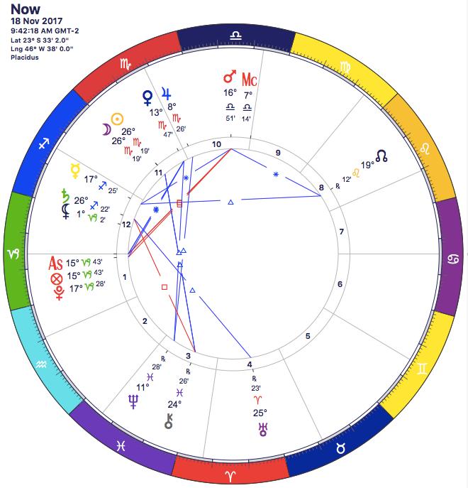 Lua nova em Escorpião - o poder da autotransformação disponível Agora